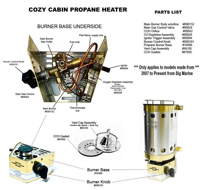 Buy Dickinson Cozy Cabin Propane Heater 10000 In Canada