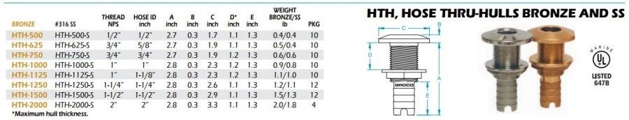 """New Stainless//bronze Thru-hull 90 deg groco Hthc-1000-s Hose 1/"""" I.D Pipe 1/"""" NPT"""